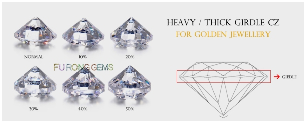 Thick-Girdle-Cubic-Zirconia-Gemstones-China-Wholesale-Suppliers