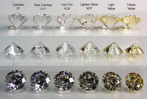 Diamond-color-Cubic-Zirconia-China-Suppliers